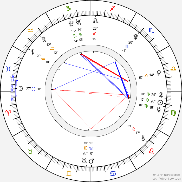 Alexia Fast - Birth horoscope chart