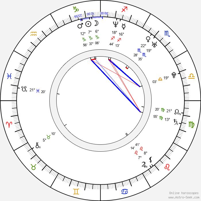 Alexis Amore - Birth horoscope chart