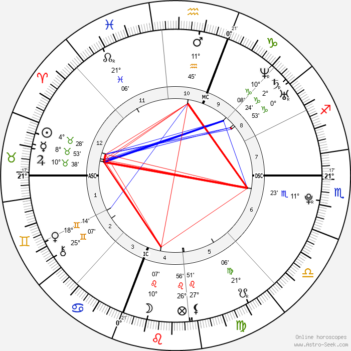 Alexis Ford - Birth horoscope chart