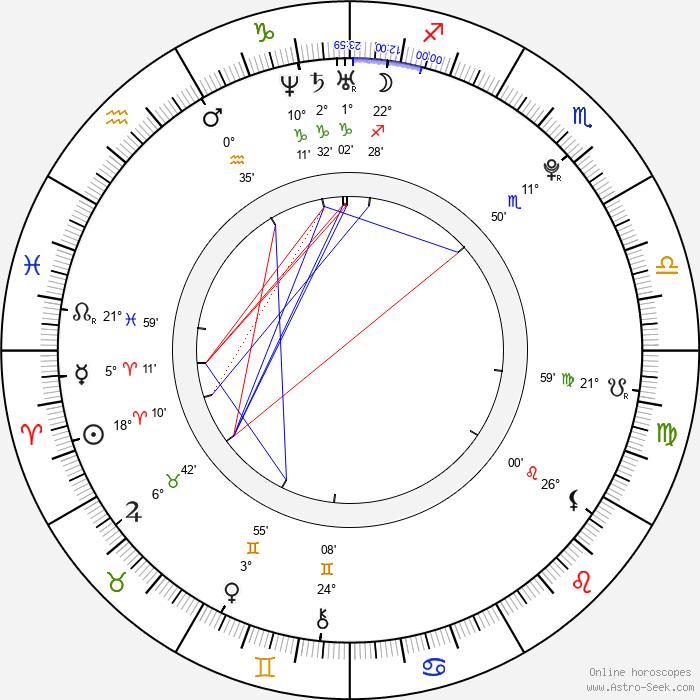 Alexis Love - Birth horoscope chart