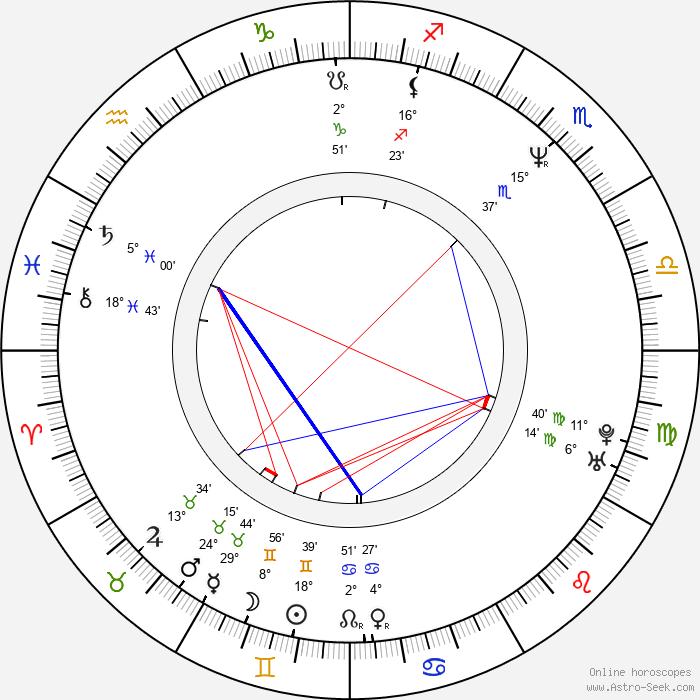 Alexis Martin - Birth horoscope chart