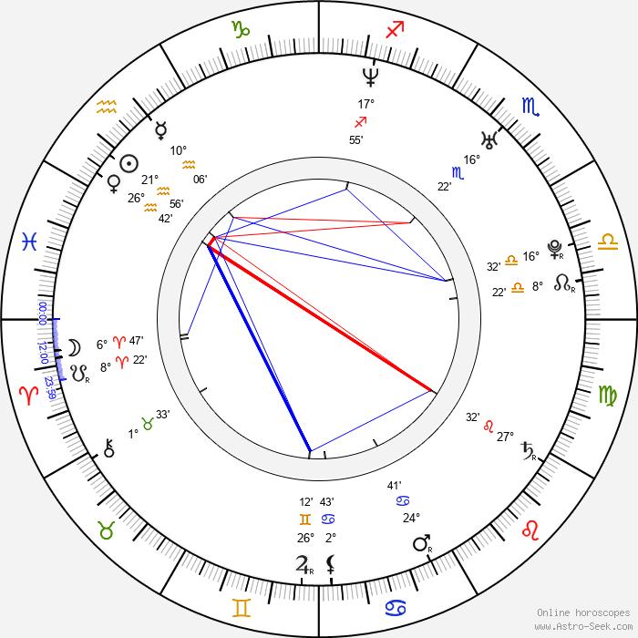 Alexis Porter - Birth horoscope chart