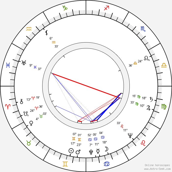 Alexis Smith - Birth horoscope chart
