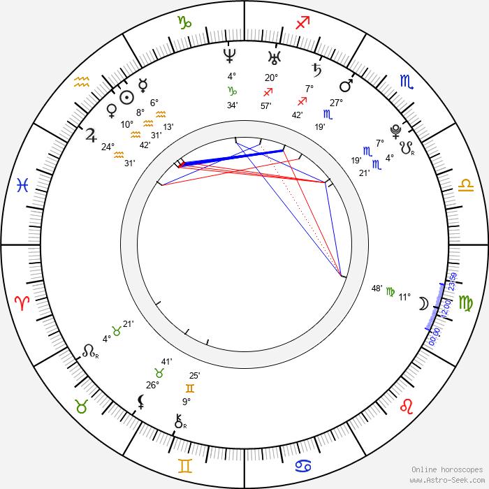 Alexis Texas - Birth horoscope chart