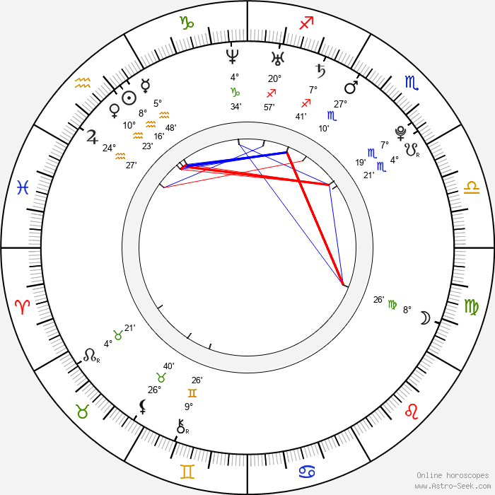 Alexis Texas - Birth horoscope chart