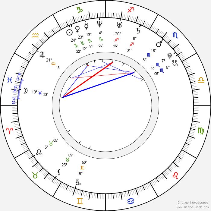 Alexz Johnson - Birth horoscope chart