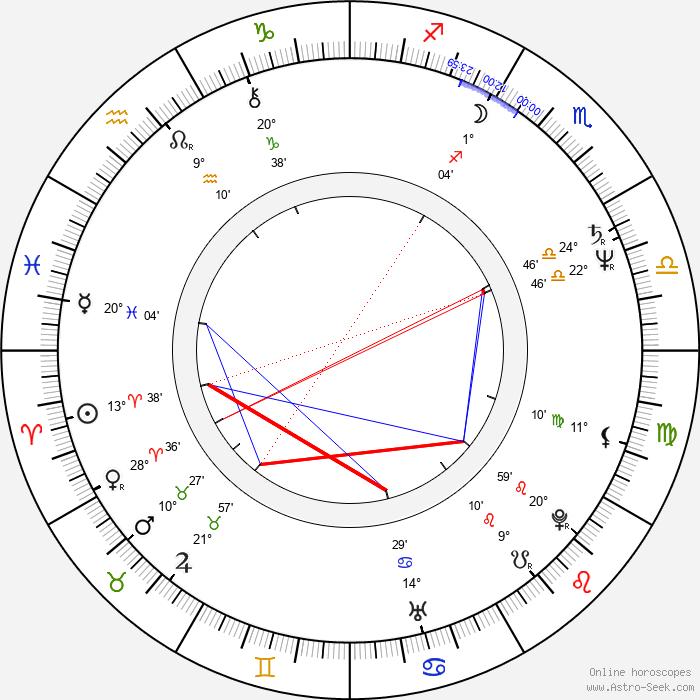 Alf Humphreys - Birth horoscope chart