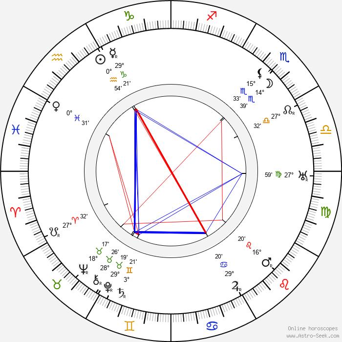 Alf Zengerling - Birth horoscope chart