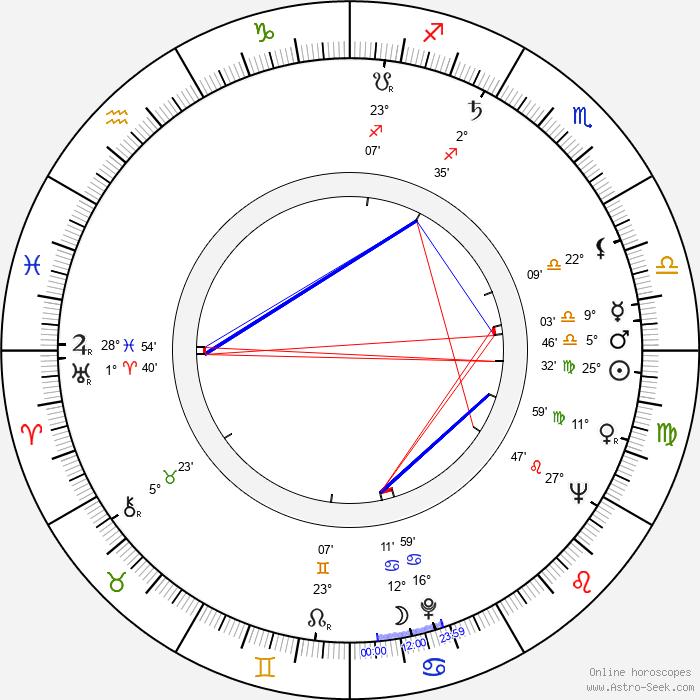 Alfio Contini - Birth horoscope chart