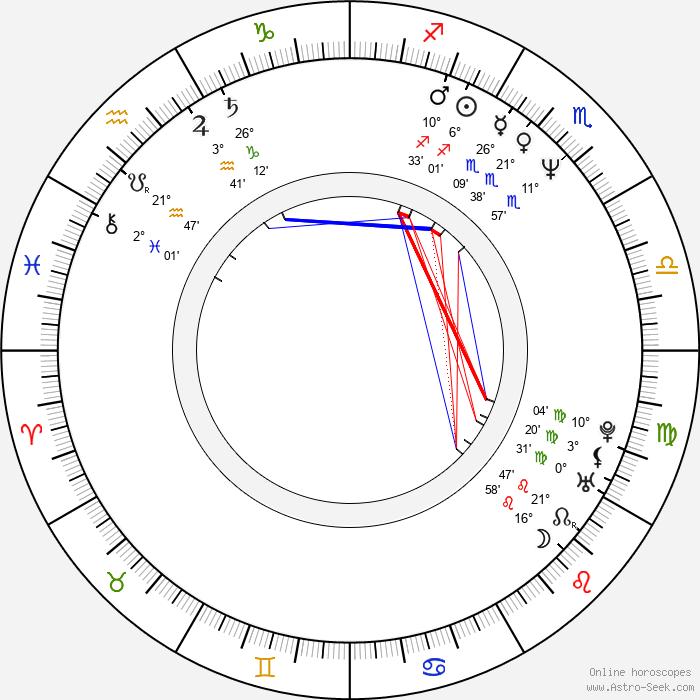 Alfonso Cuarón - Birth horoscope chart