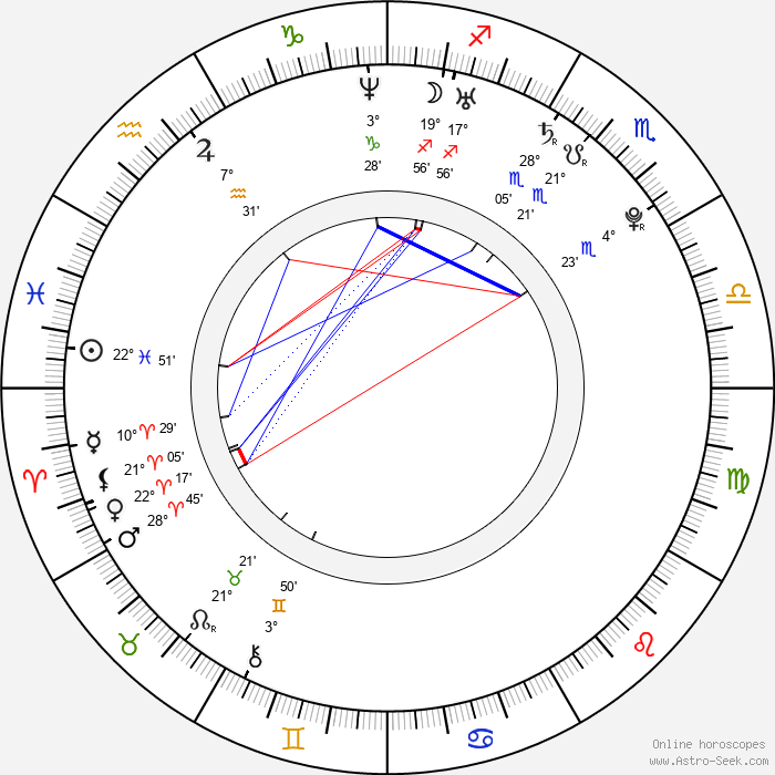 Alfonso Dosal - Birth horoscope chart