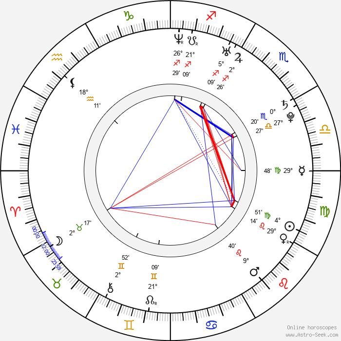Alfonso Herrera - Birth horoscope chart