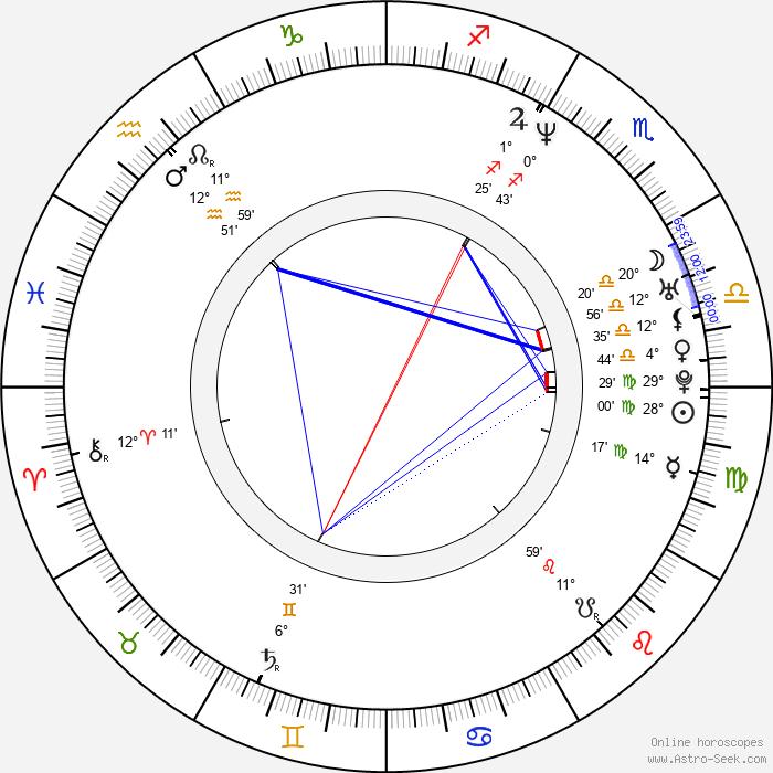 Alfonso Ribeiro - Birth horoscope chart