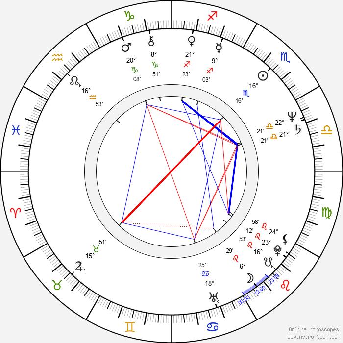 Alfre Woodard - Birth horoscope chart