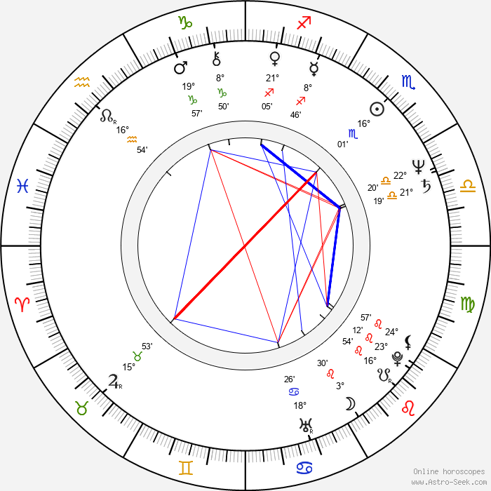 Alfre Woodard - Birth horoscope chart