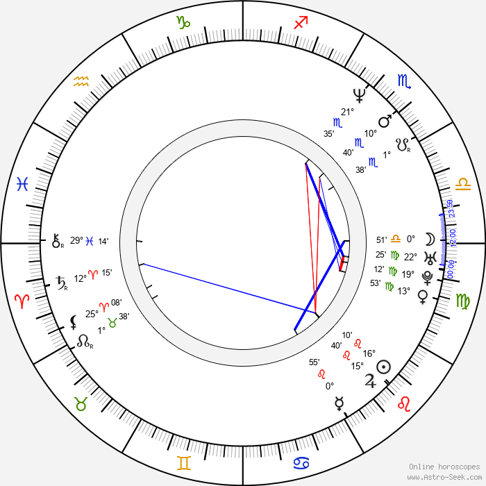 Alfréd Aczel - Birth horoscope chart