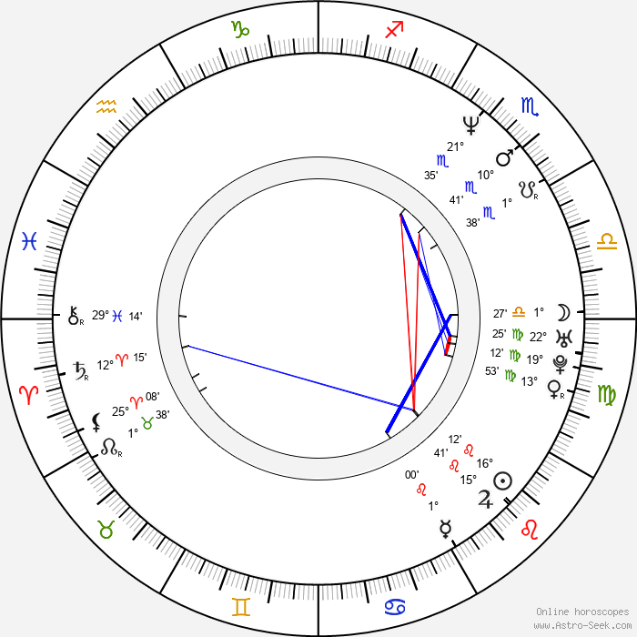 Alfréd Aczel - Birth horoscope chart