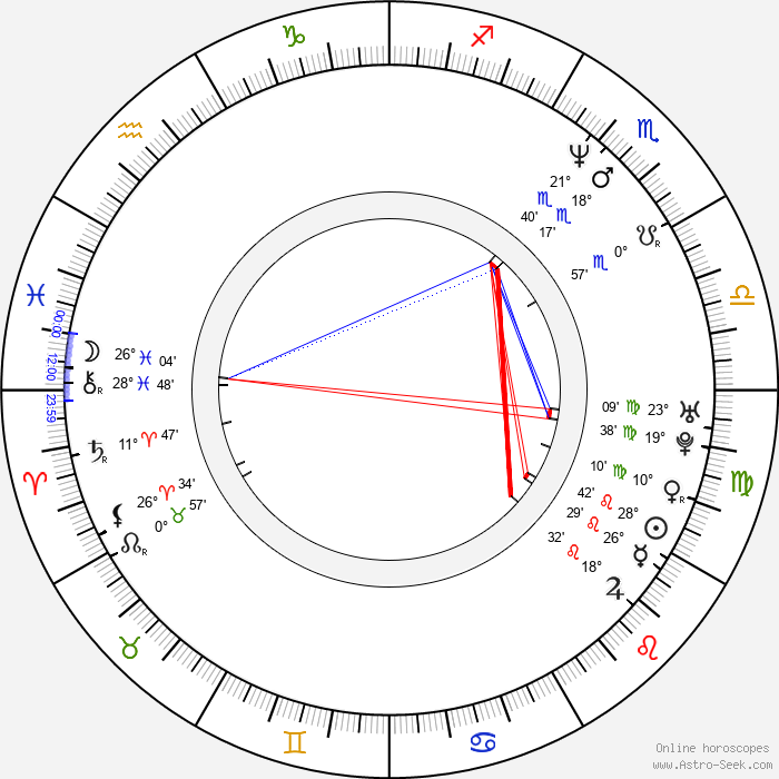 Alfred Gough - Birth horoscope chart