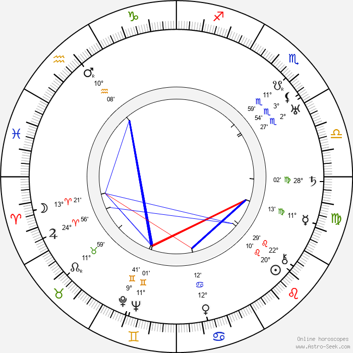 Alfred Lunt - Birth horoscope chart