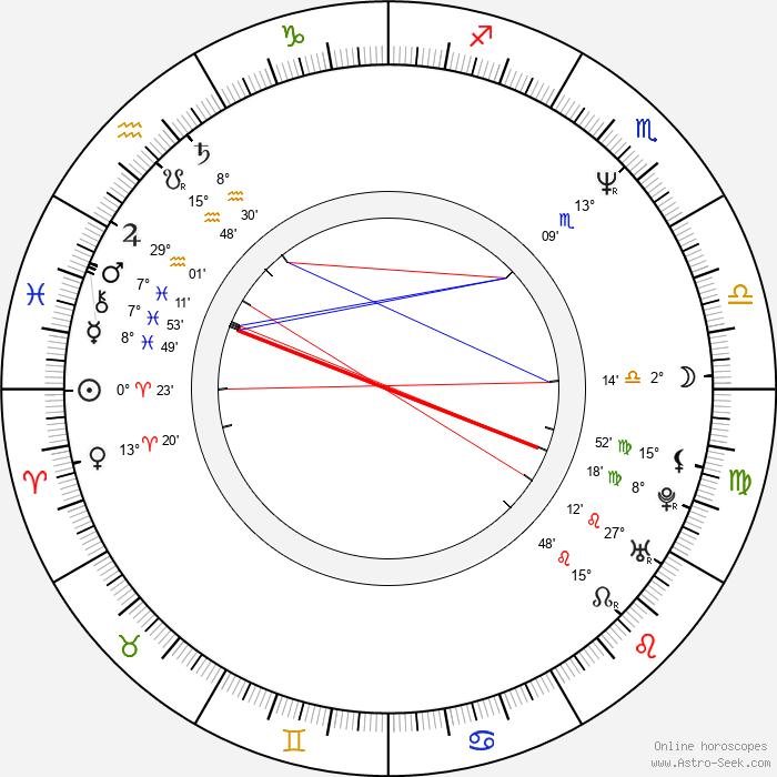 Alfred Lutter III - Birth horoscope chart