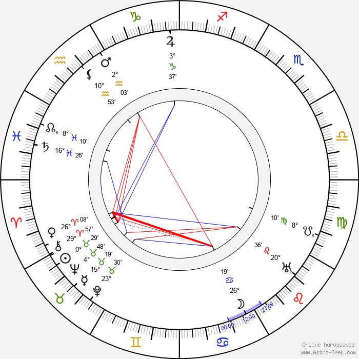 Alfred Machin - Birth horoscope chart