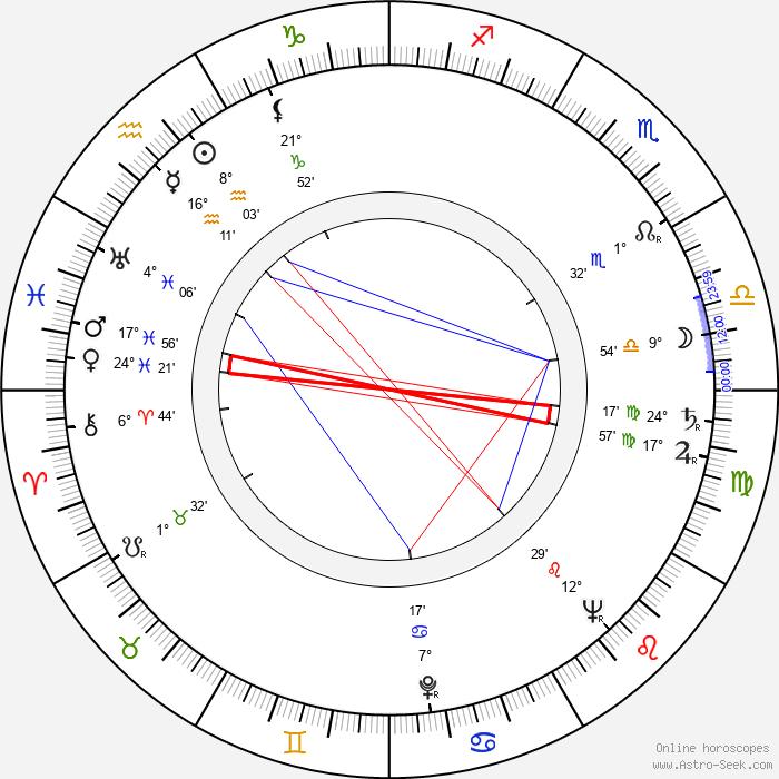 Alfred Marks - Birth horoscope chart