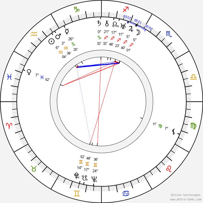 Alfred Neumann - Birth horoscope chart
