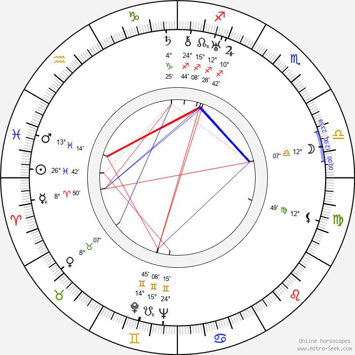 Alfred Newman - Birth horoscope chart