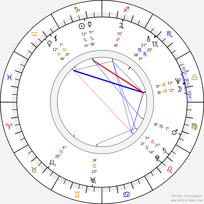 Alfred Williams - Birth horoscope chart
