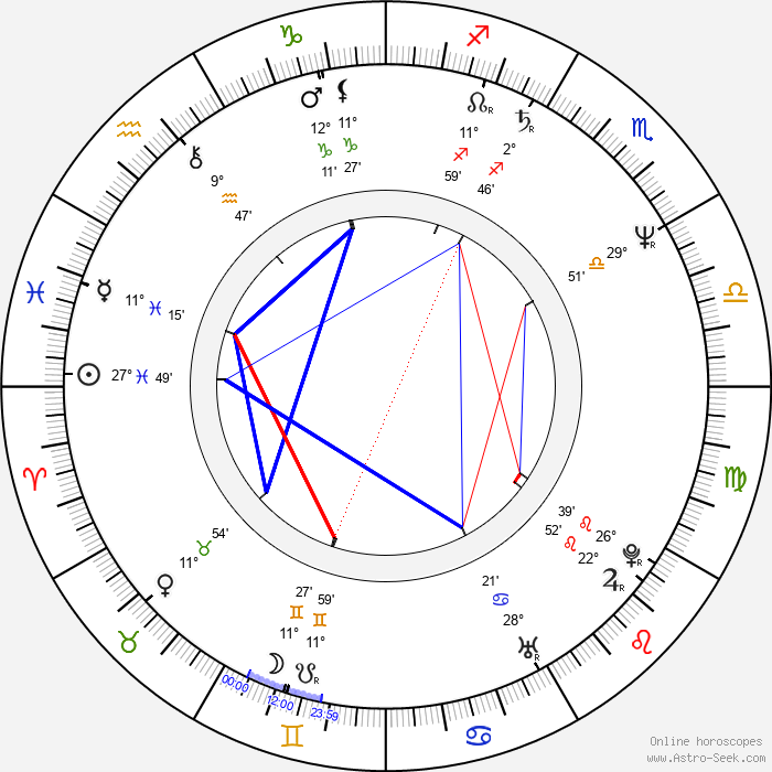 Alfredo Antoniozzi - Birth horoscope chart
