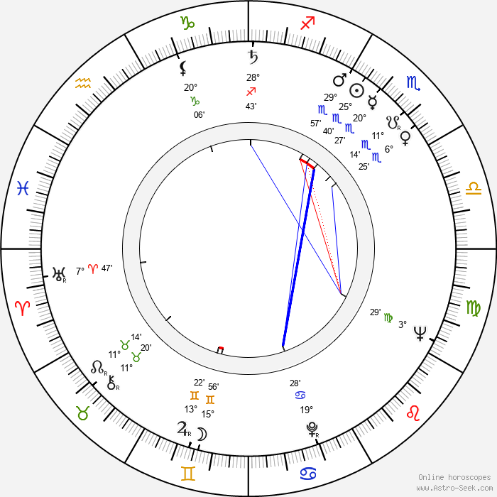 Alfredo Dalton - Birth horoscope chart