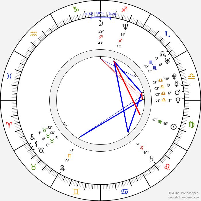 Alfredo De Quesada - Birth horoscope chart