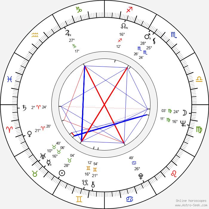 Ali Khamrayev - Birth horoscope chart