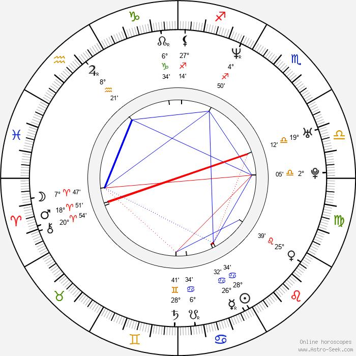 Ali Landry - Birth horoscope chart