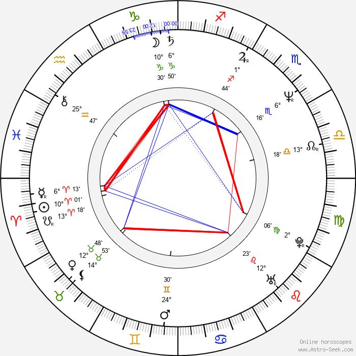 Ali McMordie - Birth horoscope chart