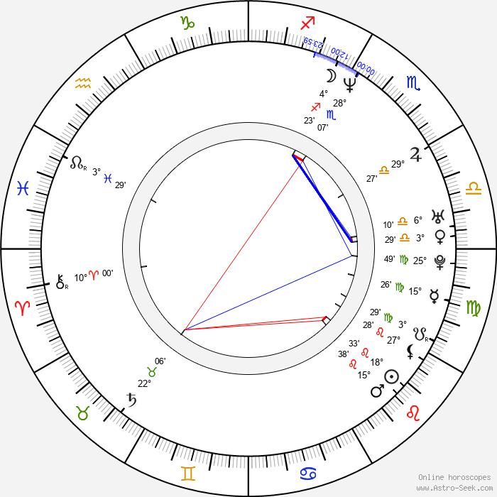 Ali Shaheed Muhammad - Birth horoscope chart