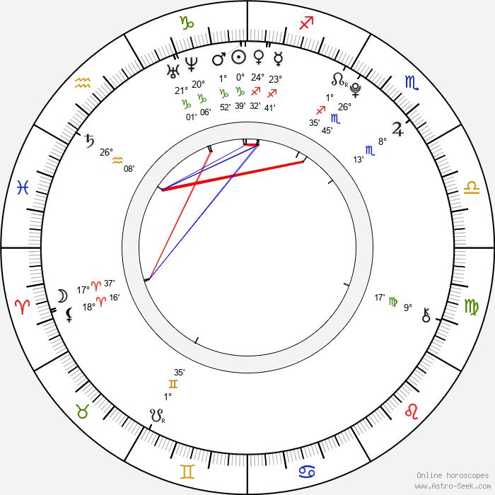 Aliana Lohan - Birth horoscope chart