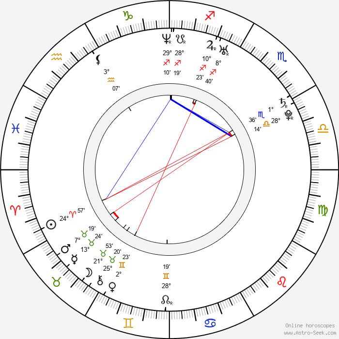 Alice Braga - Birth horoscope chart