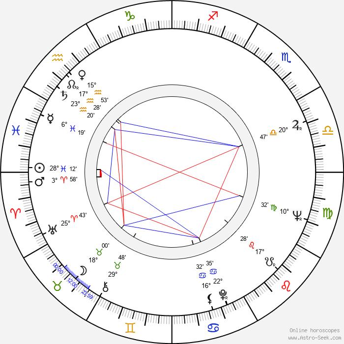 Alice Fraser - Birth horoscope chart