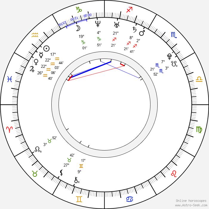 Alice Greczyn - Birth horoscope chart