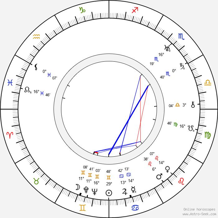 Alice Hechy - Birth horoscope chart