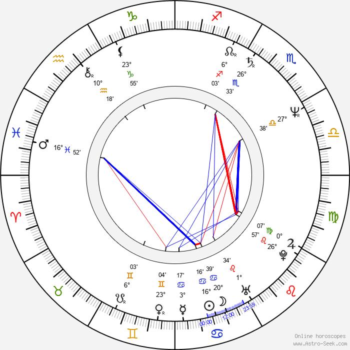 Alice Pires - Birth horoscope chart
