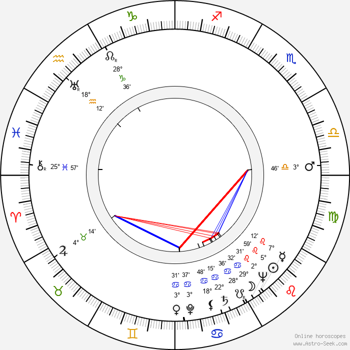 Alice Sapritch - Birth horoscope chart