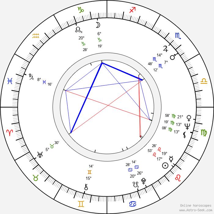 Alice Spivak - Birth horoscope chart