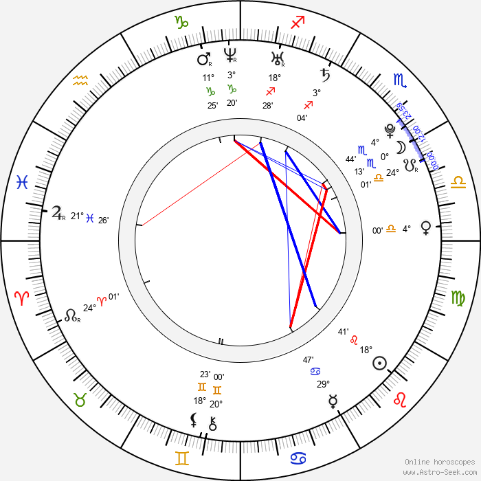 Alicia Alexandria - Birth horoscope chart