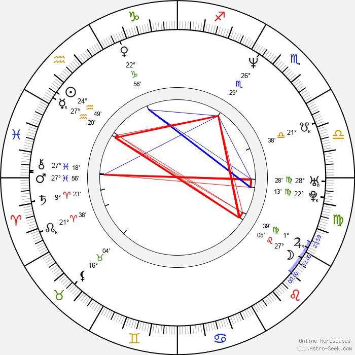 Alicia Borrachero - Birth horoscope chart