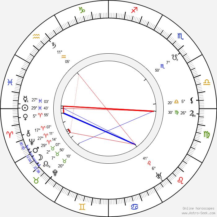 Alida Rouffe - Birth horoscope chart