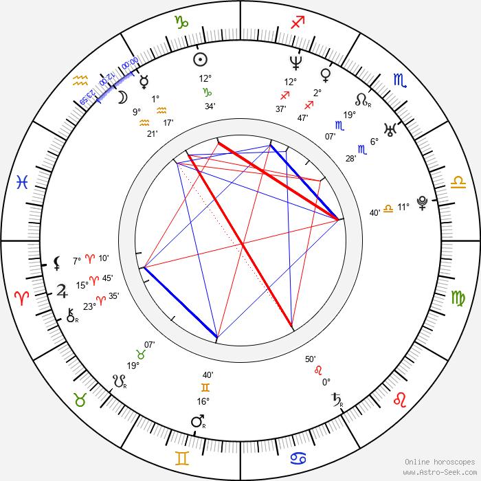 Alisen Down - Birth horoscope chart