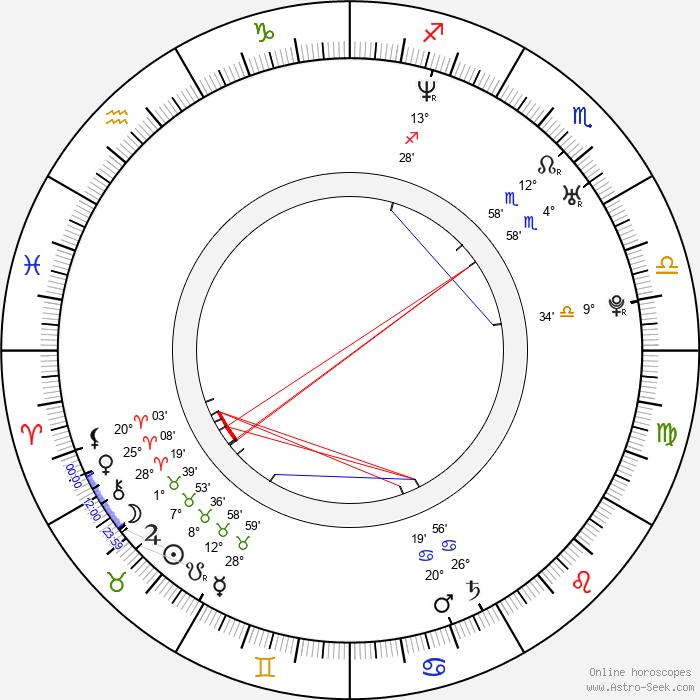Alisha Seaton - Birth horoscope chart