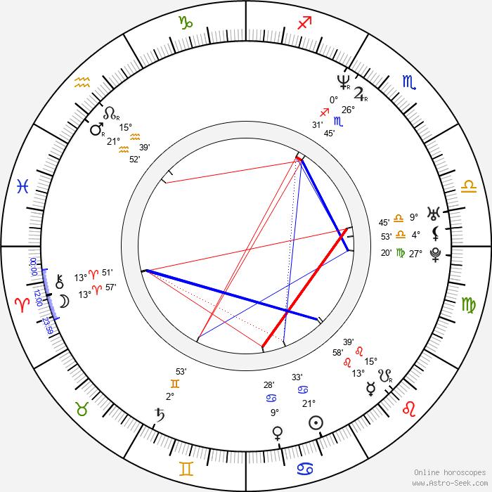 Alison Bartlett - Birth horoscope chart